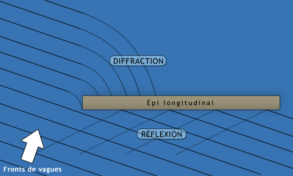 diffraction_reflexion